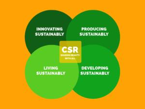 Responsabilità Sociale d'Impresa: il caso L'Oréal